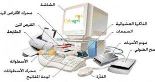 صورة مكونات الحاسوب , ماهى المكونات الرئيسيه لحاسوب