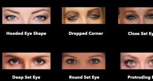 بالصور انواع العيون , اجمل انواع العيون 3306 9 310x165