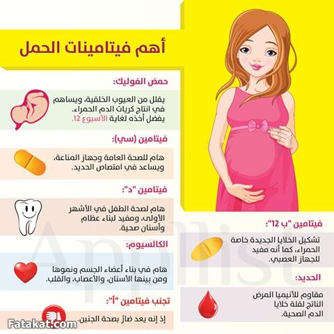 صورة تغذية الحامل في الشهر الاول , الاغذية المناسبة لحامل فى الشهر الاول