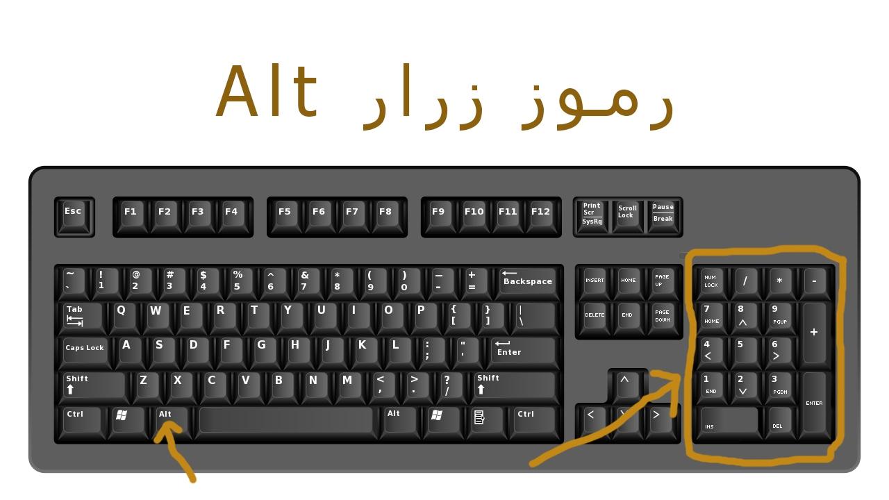 بالصور رموز الكبيورد , رموز الكيبورد للكمبيوتر 3397