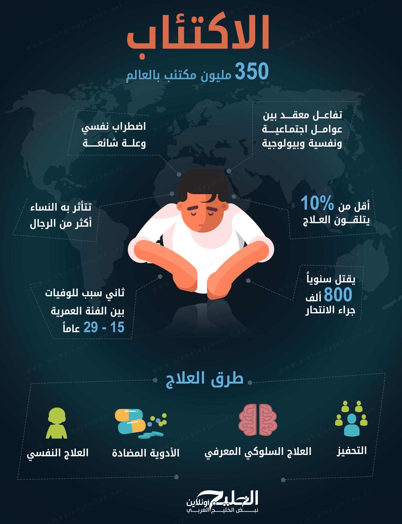 صور اسباب الاكتئاب , اعراض مرض الاكتئاب