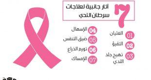 صوره علاج سرطان الثدي , اقوى العلاجات للسرطان الثدى