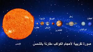 بالصور صور المجموعة الشمسية , اجمل الصور للمجموعه الشمسية 3183 1