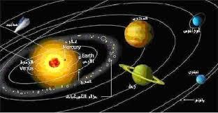 بالصور صور المجموعة الشمسية , اجمل الصور للمجموعه الشمسية 3183 9