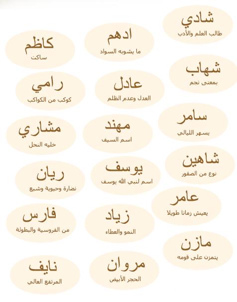 بالصور اجمل الاسماء العربية , احدث الاسامى العربيه الجديده 4026 2