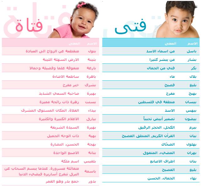صور اجمل الاسماء العربية , احدث الاسامى العربيه الجديده
