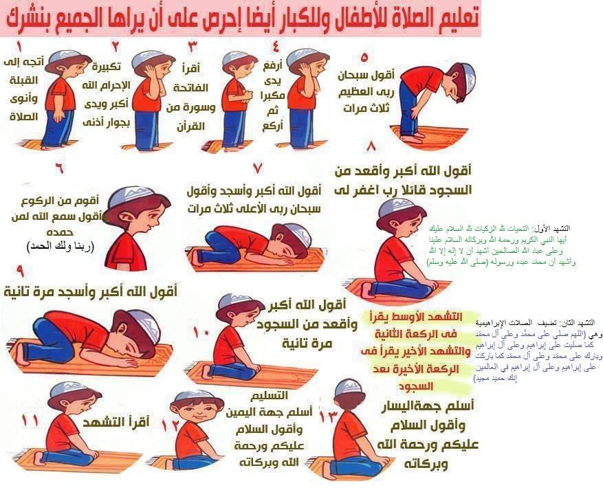بالصور طريقة الصلاة الصحيحة بالصور , تعرف على كيفيه الصلاه الصحيحه بالصور 5899