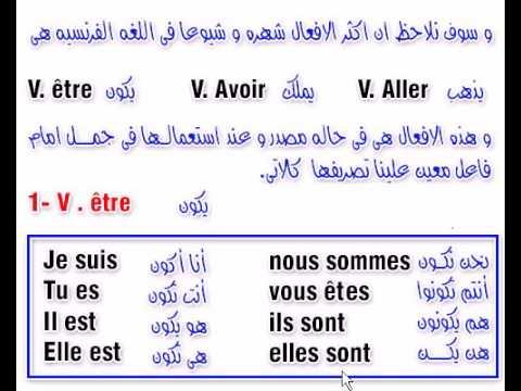 صور دروس اللغة الفرنسية , عبارات وكلمات باللغة الفرنيسية