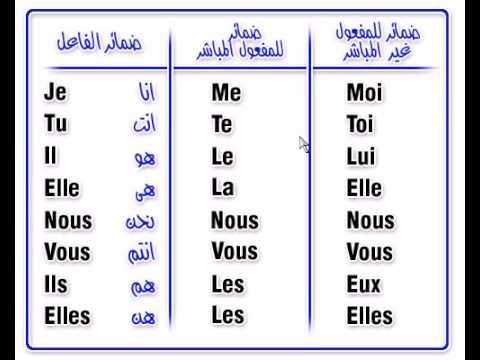 بالصور دروس اللغة الفرنسية , عبارات وكلمات باللغة الفرنيسية 1720 2