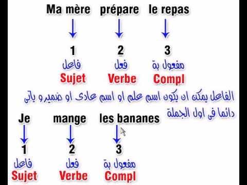 بالصور دروس اللغة الفرنسية , عبارات وكلمات باللغة الفرنيسية 1720 5