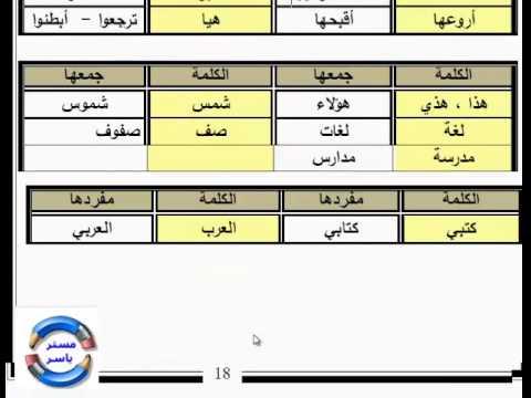 بالصور معاني الكلمات عربي عربي , اروع الكلمات ومعناها 3588 10