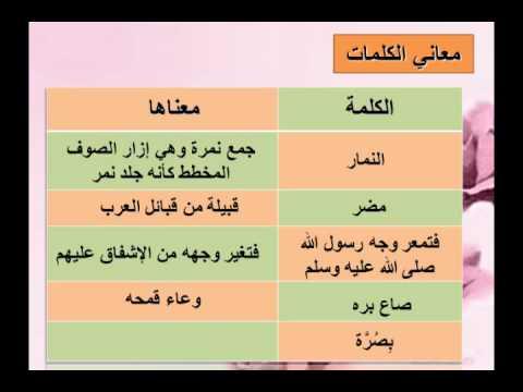 بالصور معاني الكلمات عربي عربي , اروع الكلمات ومعناها 3588 5