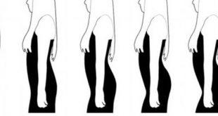 صورة انواع الارداف بالصور , اختلاف الارداف من شخص لاخر