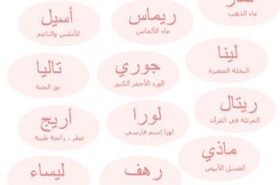 صورة معاني اسماء البنات , صور لاجمل مفردات اسامى الصبايا